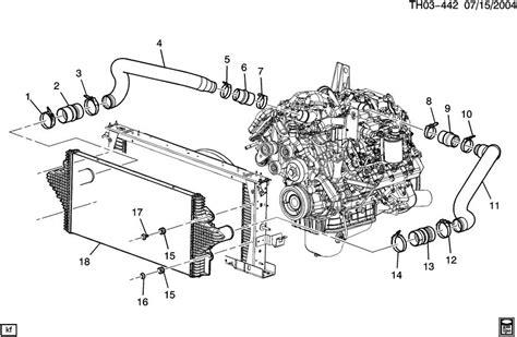 lb7 duramax engine diagram schematic of a 2002 duramax sel engine schematic get