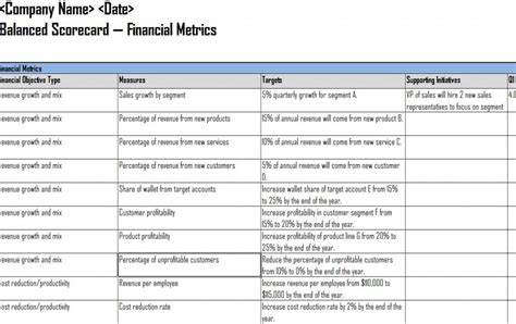 balanced scorecard template balanced scorecard templates