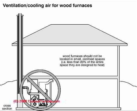 guide to get plans bench wood burning fireplaces big idea
