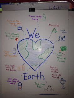 earth day going green on earth day posters