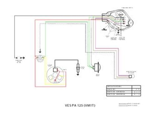 vespa vm wiring diagram by et3px et3px issuu