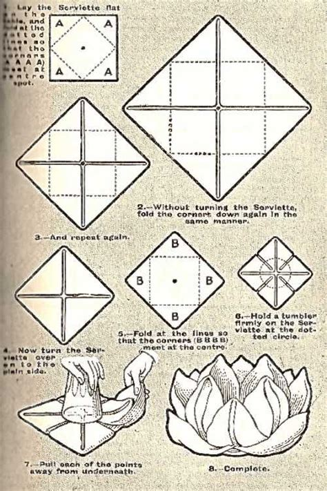 How To Do Napkin Origami - illustration for the napkin folding technique