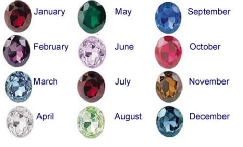 aquarius birthstone color birthstones by month and meaning