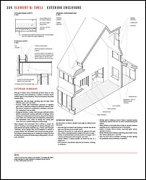Interior Graphic Standards Pdf by Architectural Graphic Standards 11th Edition The American Institute Of Architects