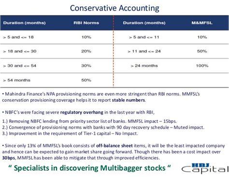 nse mahindra mahindra mahindra financial services stock price