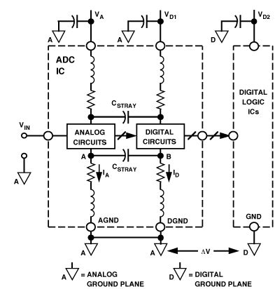 why would you use a resistor why would you use a zero ohm resistor 28 images voltage current resistance and ohm s learn