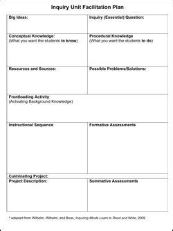 inquiry lesson plan template lesson plan template