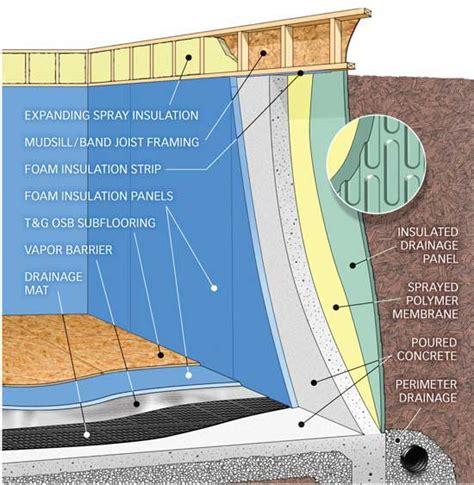 how to build a basement foundation sensational ideas how to build a basement it right