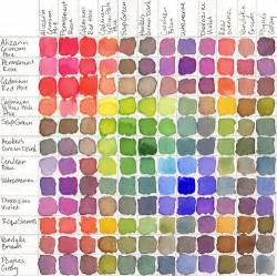 watercolor mixing chart