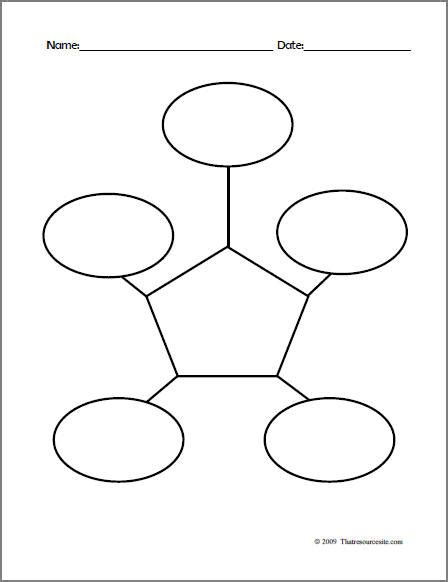 printable graphic organizers character writing graphic organizer coloring pages