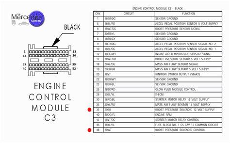mercede sprinter fuse box diagram wiring diagrams