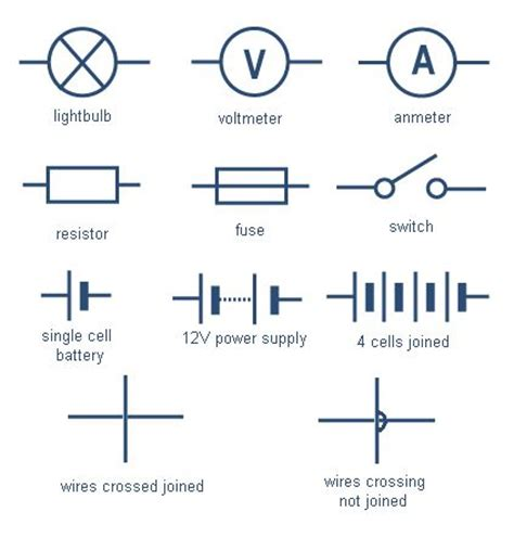 science electrical circuits 187 symbols electricity 10 ka science electrical