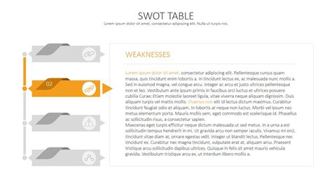 swot analysis template deck slidemodel