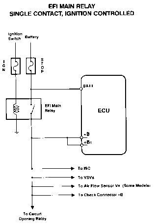 wiring diagram toyota kijang 7k efi wiring diagram with