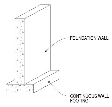 Slab Vs Crawl Space Foundation Wall Footing Wikipedia