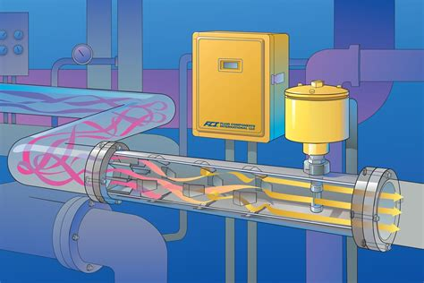 portata gas misuratore di portata di gas naturale per caldaia per