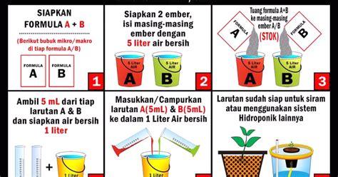 Pupuk Ab Mix Bunga cara penggunaan pupuk ab mix tanaman hidroponik
