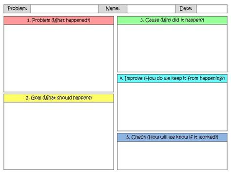 Free Downloads The Kaizone Problem Solving Template