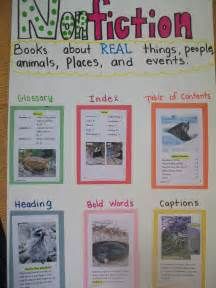 Non Fiction Book Report Grade 1 by S Grade Snippets Research Writing Grade Style