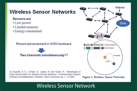 wireless sensor networks wireless sensor networks software point