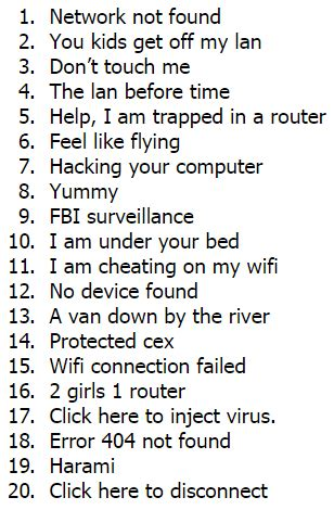 clever names 100 best wifi names and clever wifi names useful pc guide