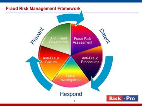 insurance fraud risk management service