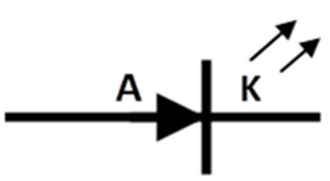 diode laser symbol diode alyssa ulangca