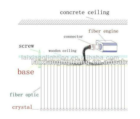 How To Install Fiber Optic Ceiling by Sauna Fiber Optic Light Buy Sauna Fiber Optic Light