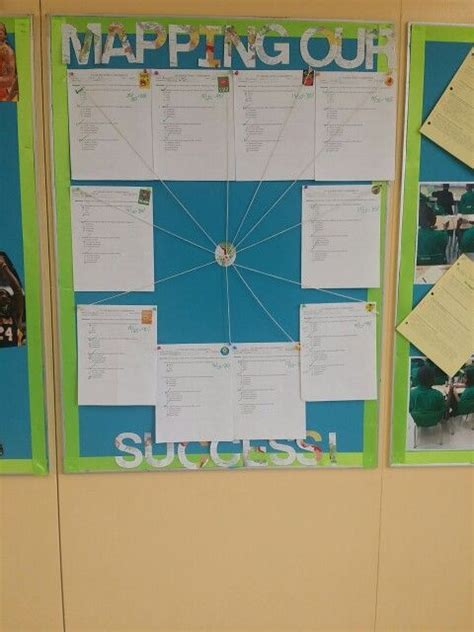 5 themes of geography bulletin board history bulletin board for geography succesd education