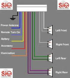 Diagram also Pillow TFT LCD Color Monitor Wiring Diagram additionally