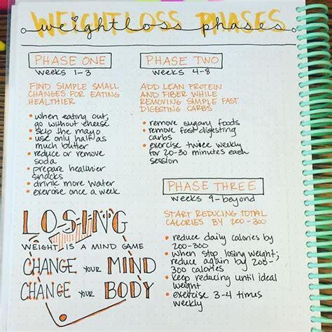 weight loss journal ideas 17 best ideas about workout journal on fitness