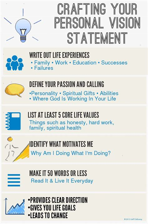 project vision template 25 unique family mission statements ideas on