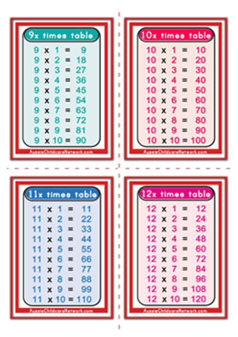 multiplication table flash cards times tables flashcards aussie childcare network
