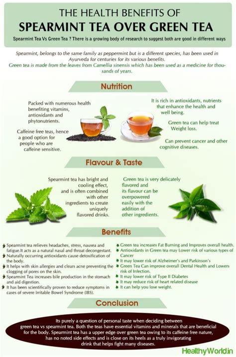 Herbal Detox Tea Benefits by The Health Benefits Of Spearmint Tea Green Tea