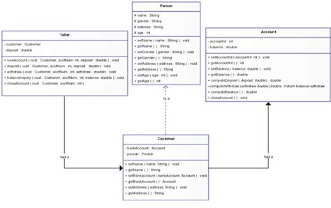 Class Diagram Templates To Instantly Create Class Diagrams Creately Blog Banking System Template