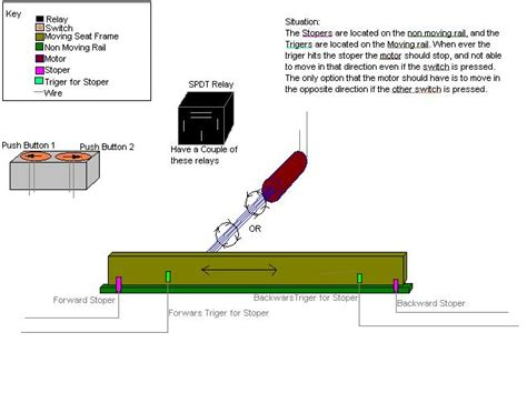 car seat diagram car seats diagram wiring diagram