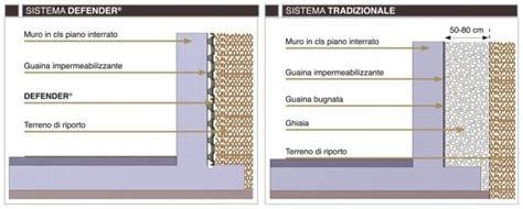 isolamento muro interno mobili lavelli isolamento interno muri controterra