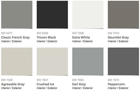most popular gray paint colors most popular sherwin williams paint colors 2014 2017
