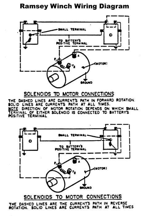 ramsey winch wiring diagram free engine image