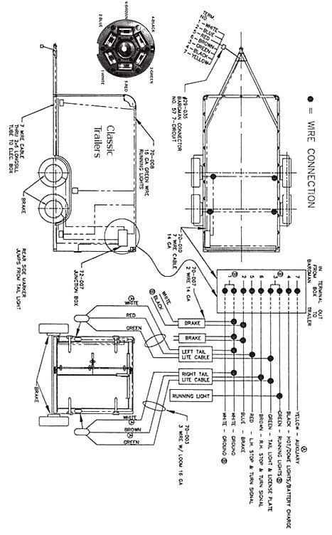 coleman pop up trailer wiring harness diagram coleman uncategorized free wiring diagrams