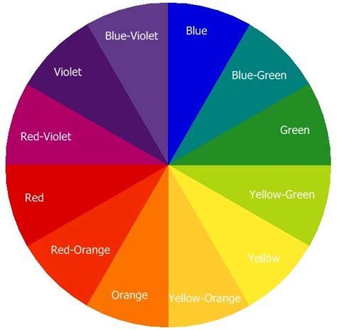 green color wheel the colour wheel bjamesdesign