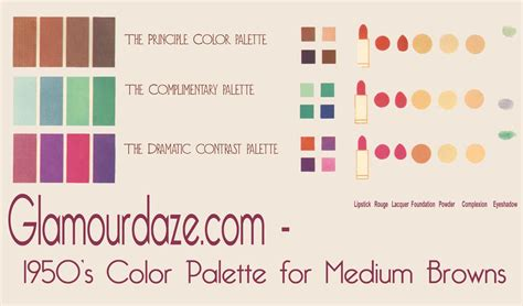 1940s 1950s color schemes design fun in the shop lipstick colors lipsticks and 1940s on pinterest