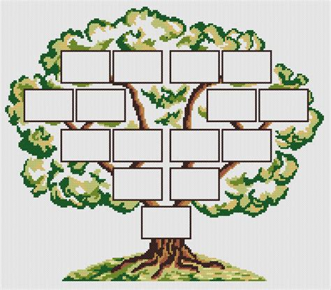 Arbre Genealogique | image gallery l arbre genealogique