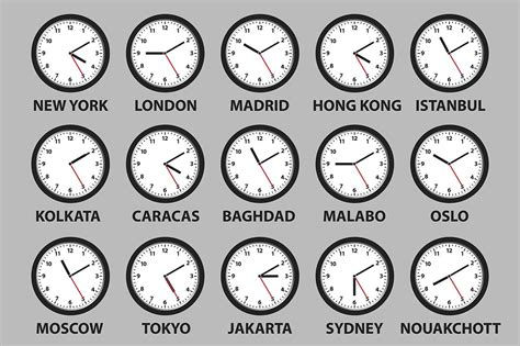 time differences  world cities graphic objects