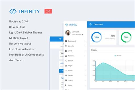 designing pricing plans for subscription based web apps 30 best bootstrap admin templates of 2018 design shack
