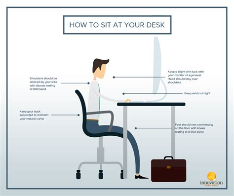 how to a to sit ergonomics how to sit at your desk innovation physical therapy