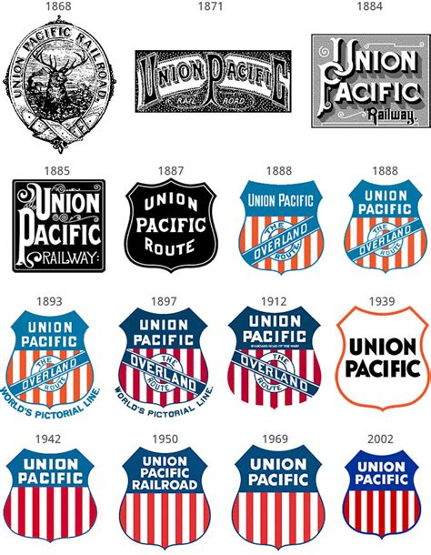 history of logo history and purpose of logos multimedia content creation