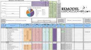 Home Renovation Estimate Template by Kitchen Remodel Cost Breakdown General Contractor Home