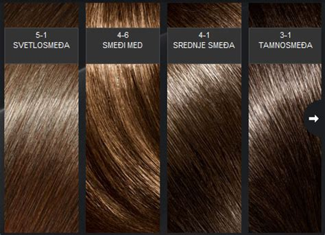 keune paleta boja palette farbe za kosu paleta boja