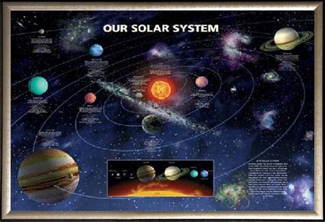 free printable poster of the solar system solar system poster printable page 2 pics about space